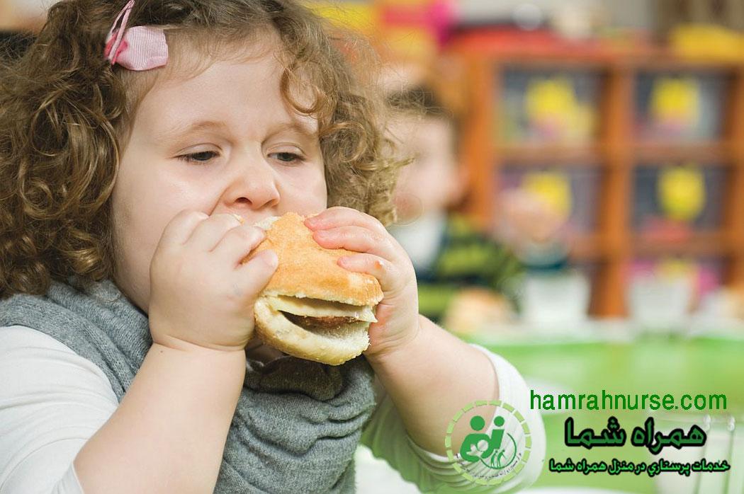 پیشگیری و درمان چاقی کودکان